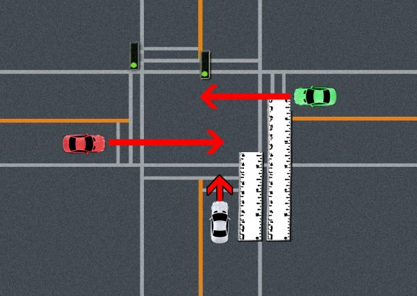 Scan Intersections
