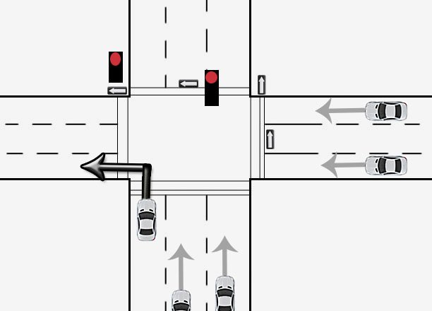 Q Can I Turn Left On A Red Light