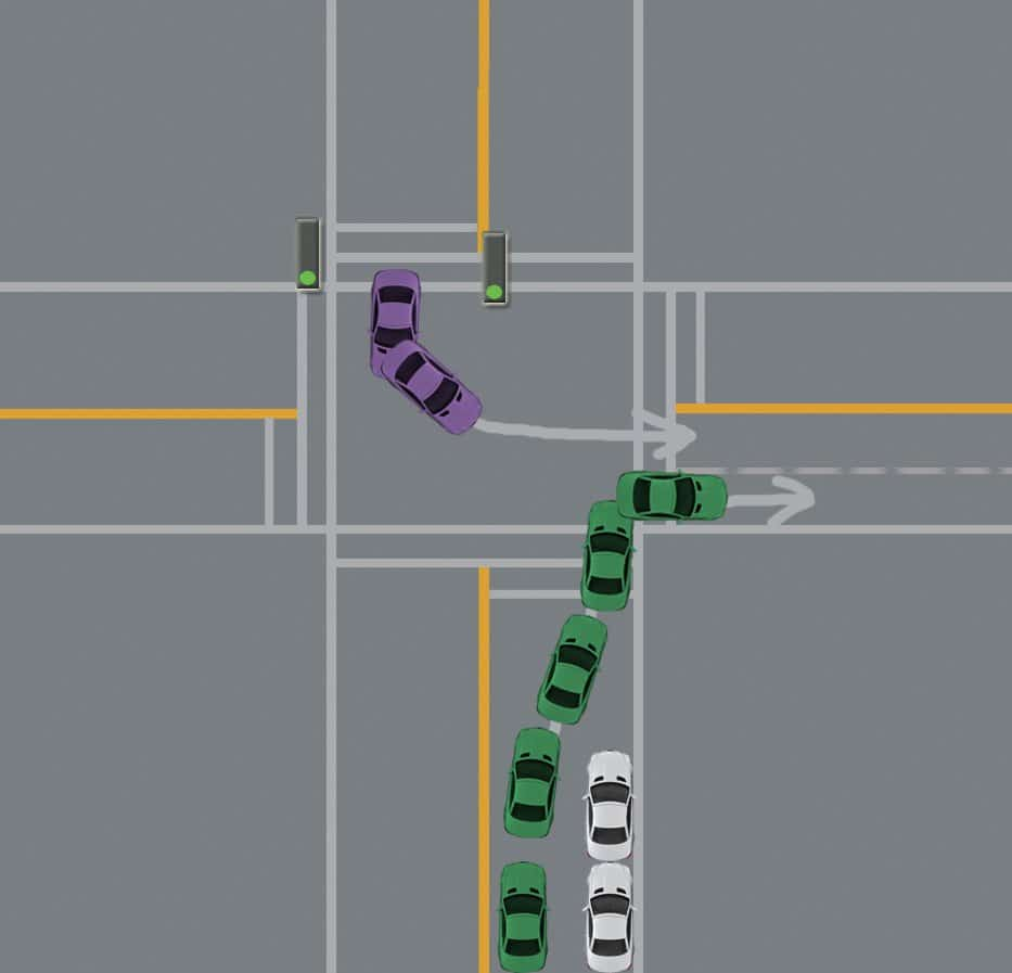 Turning Right On A Green Light 7+ Essential Tips For Drivers