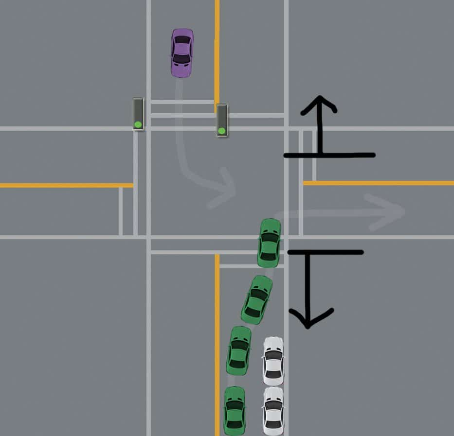 turning right and left