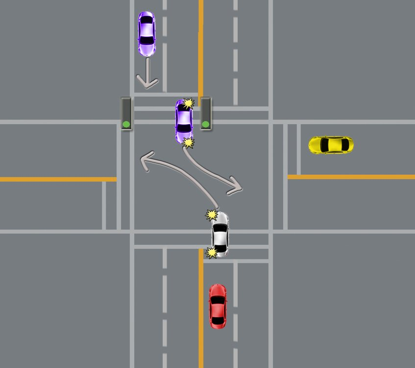 Changing Lanes Intersection Shouldnt on car light diagram