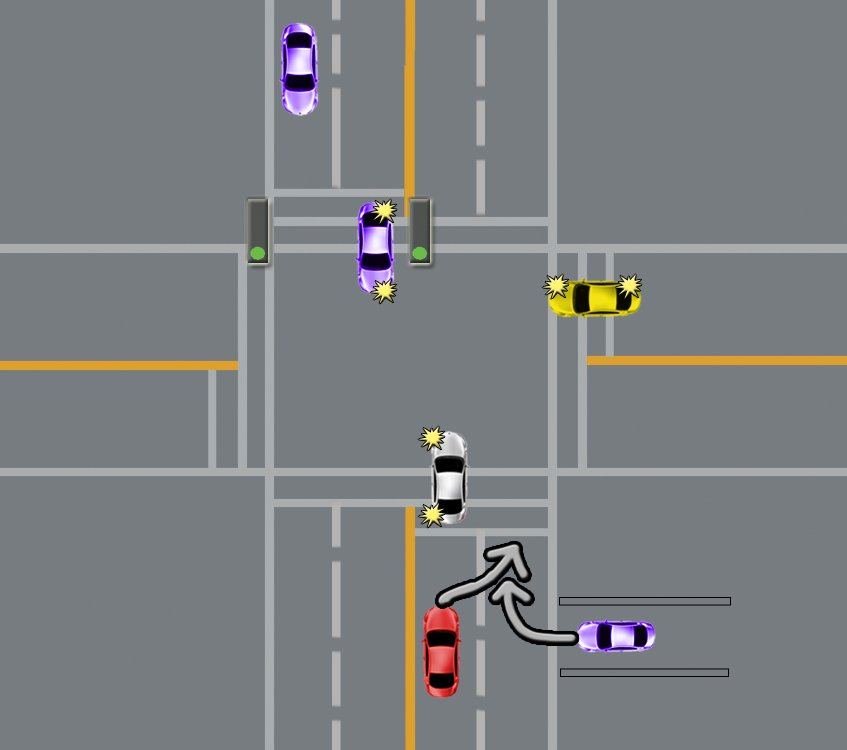 NoChangeLanesinIntersection4