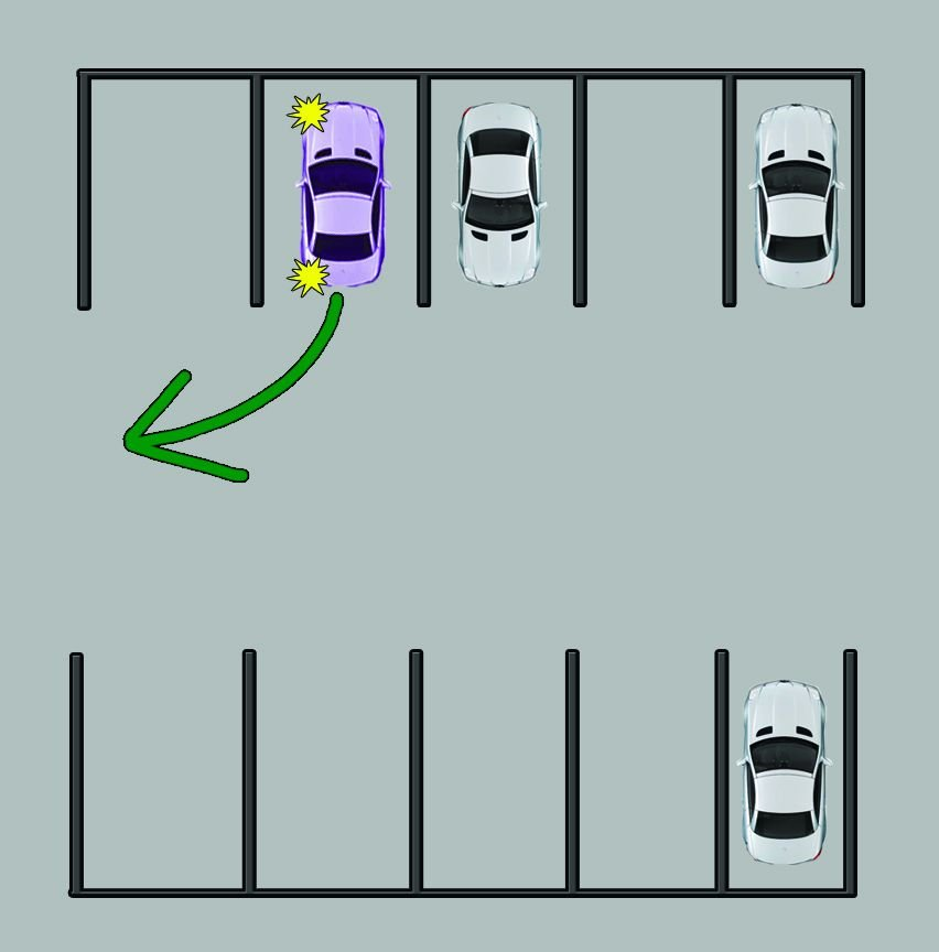 Q: Signalling In A Parking Lot