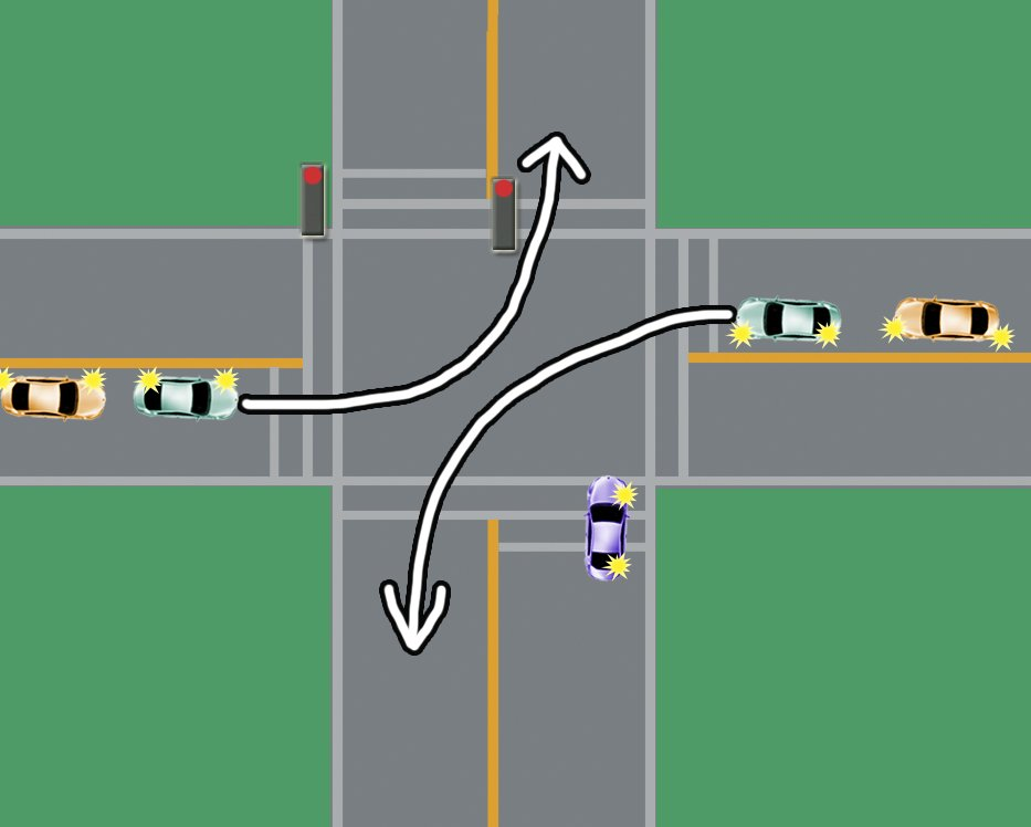 left turning arrows intersection