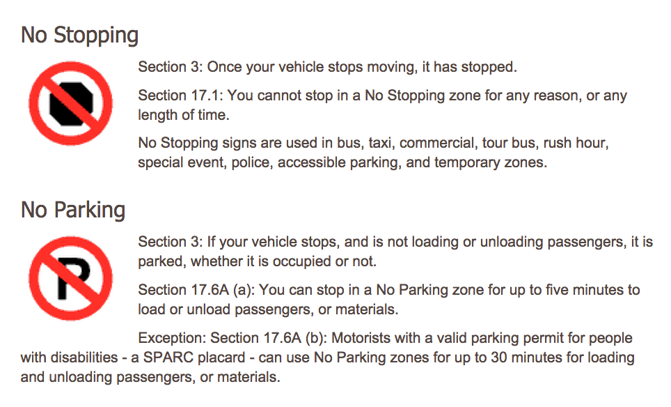 no stopping parking signs