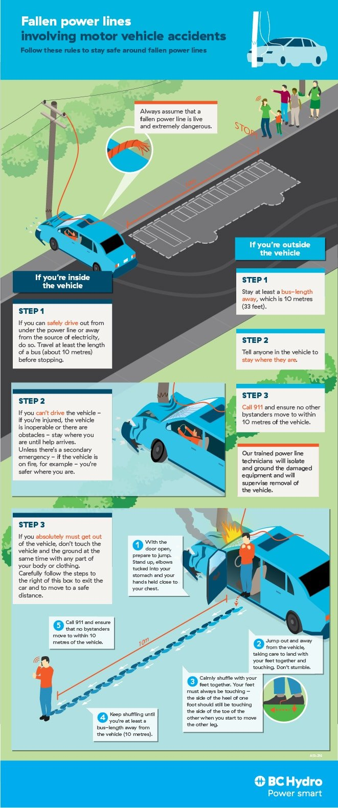 traffic-accident-downed-lines-infographic