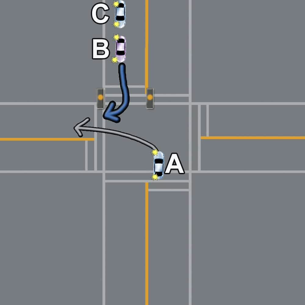 Intersection of a solid line - a rule and a penalty for its violation