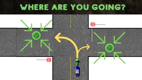 where are you going when turning corners
